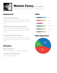 Free Internet Resumes- Recruiter, Headhunter resources